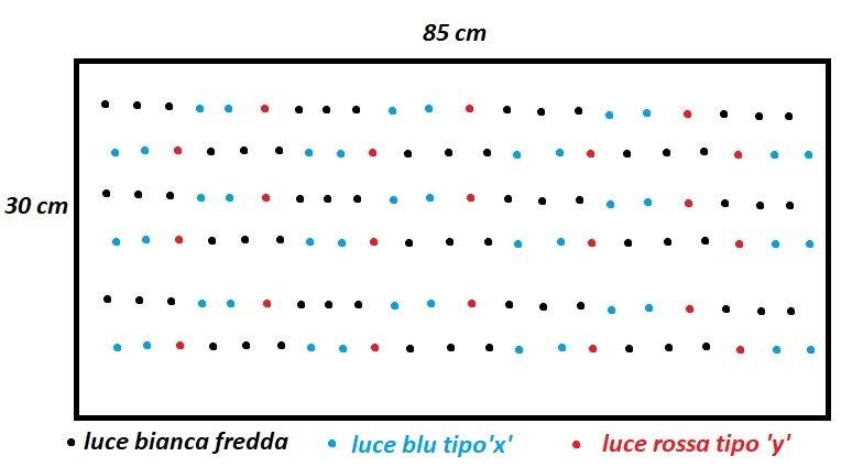 Esempio di plafoniera con Led di colore diverso.jpg